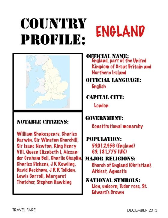 englandprofile