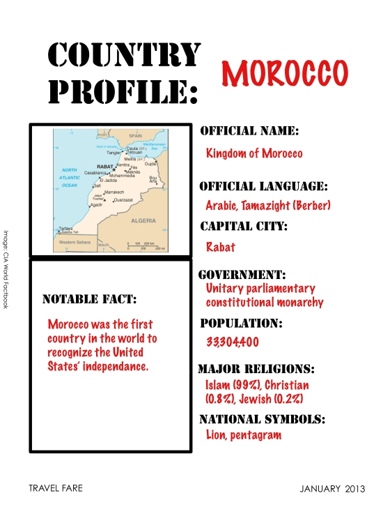 moroccoprofile