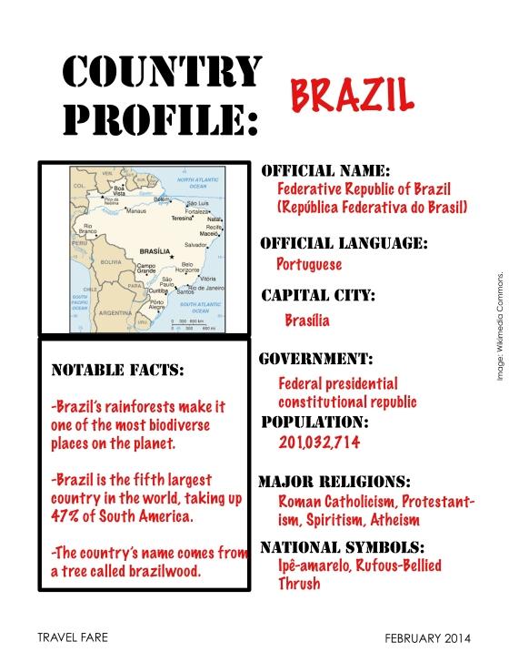 brazilprofile