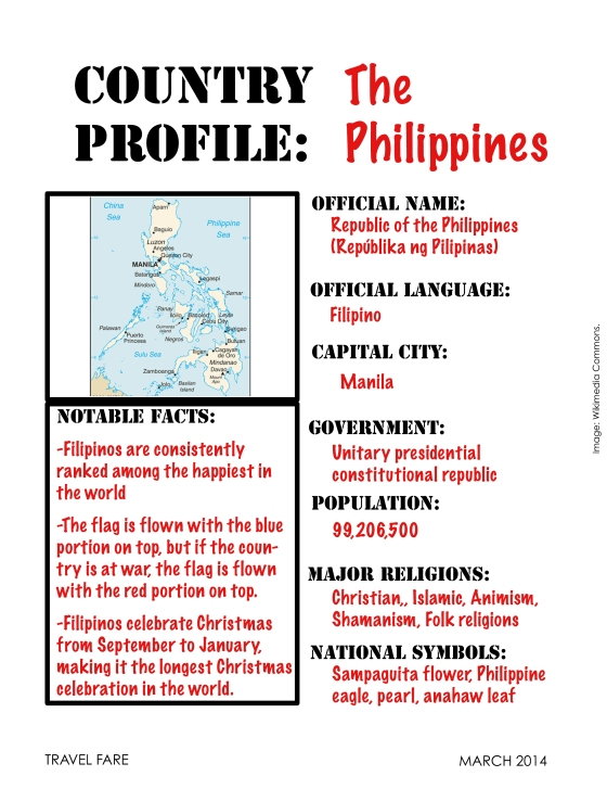 philprofile