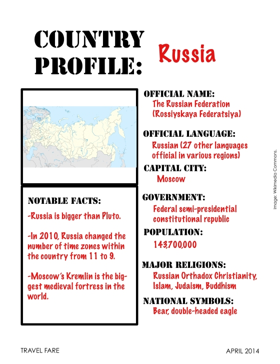 RUSSIAprofile