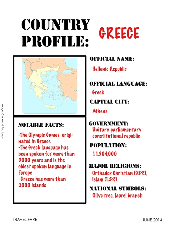 greeceprofile